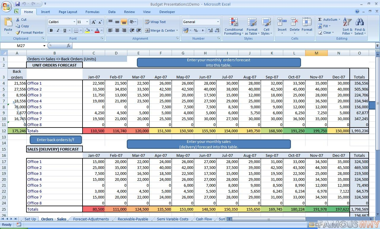 Excel Budgeting & Financial Forecasting